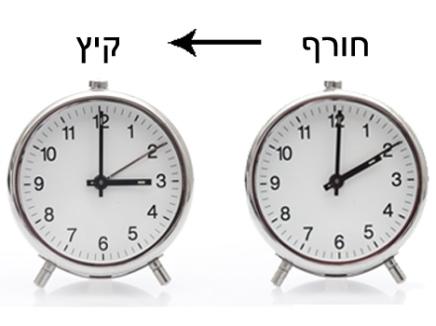 clock_אנדרואפפ